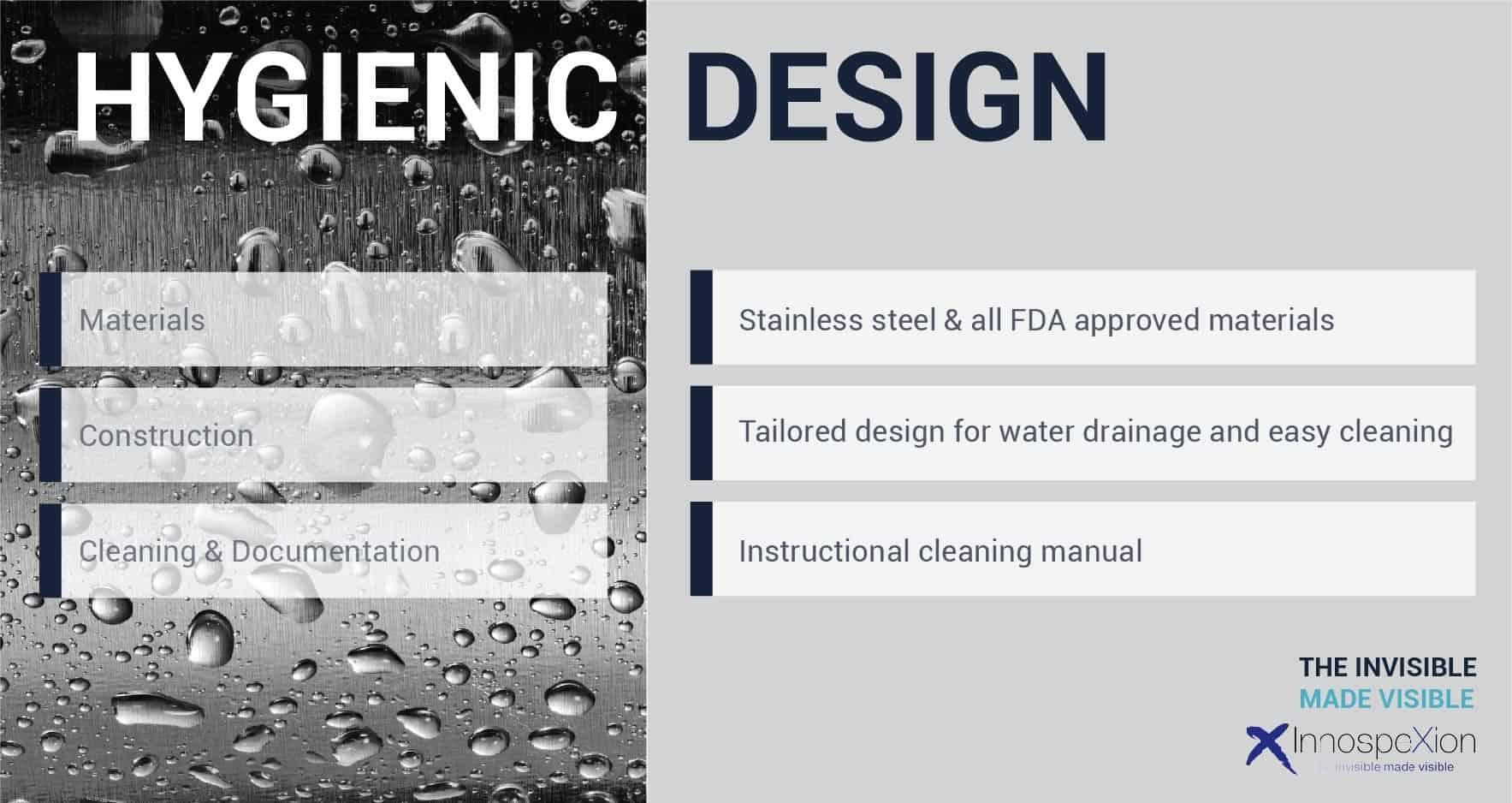 food equipment hygienic design